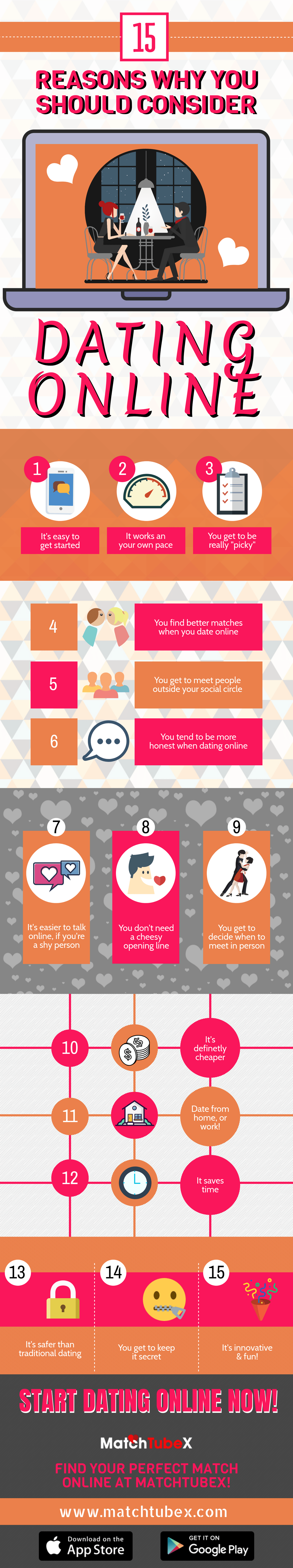 reasons for dating online