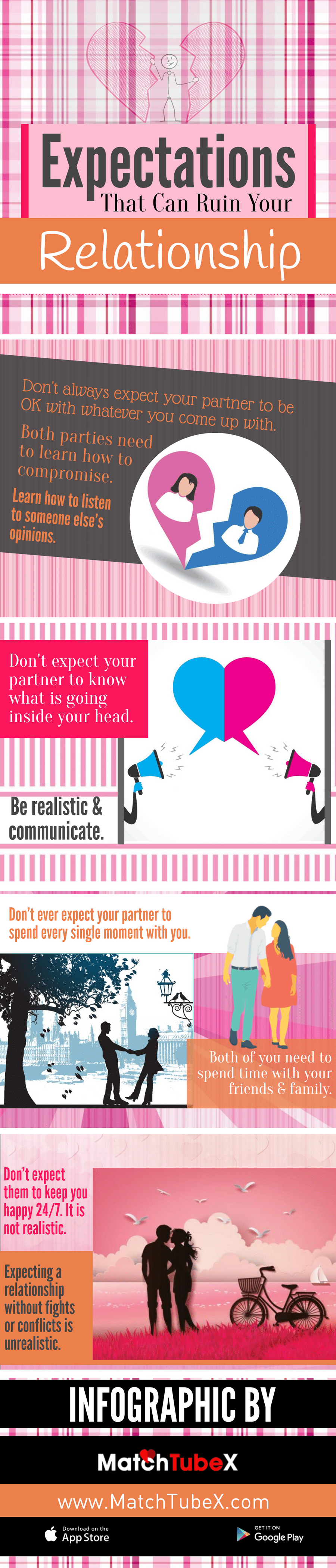 infograph about relationship